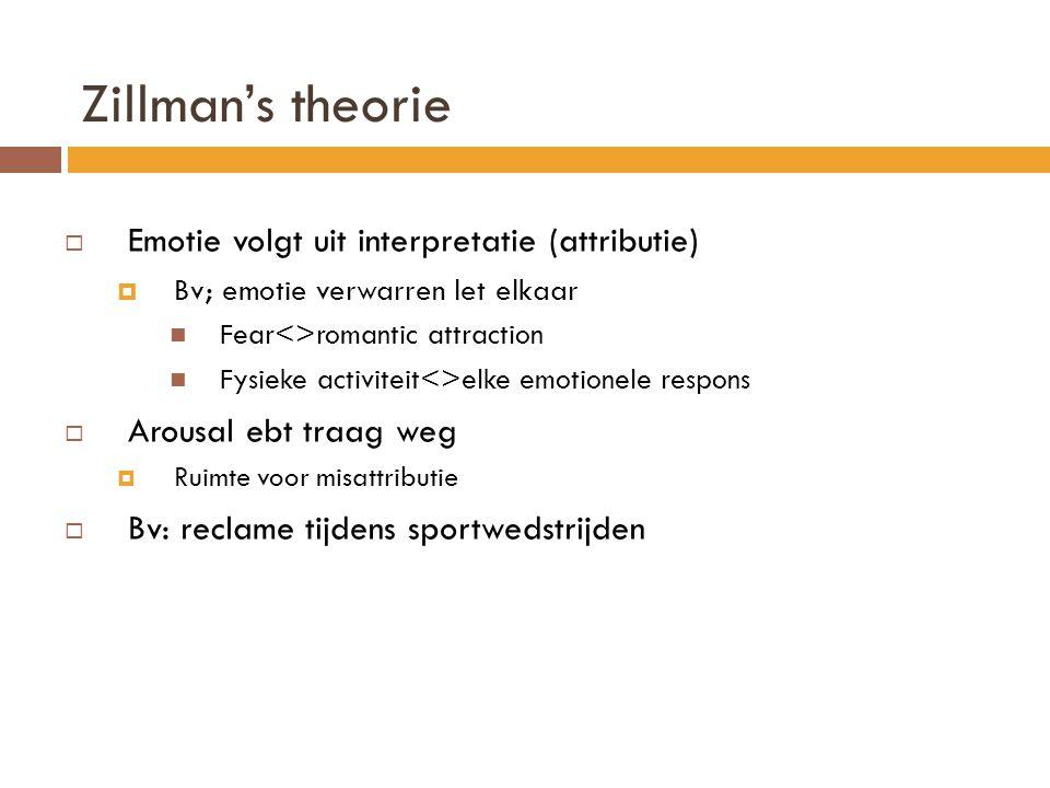 Zillman's theorie Emotie volgt uit interpretatie (attributie)
