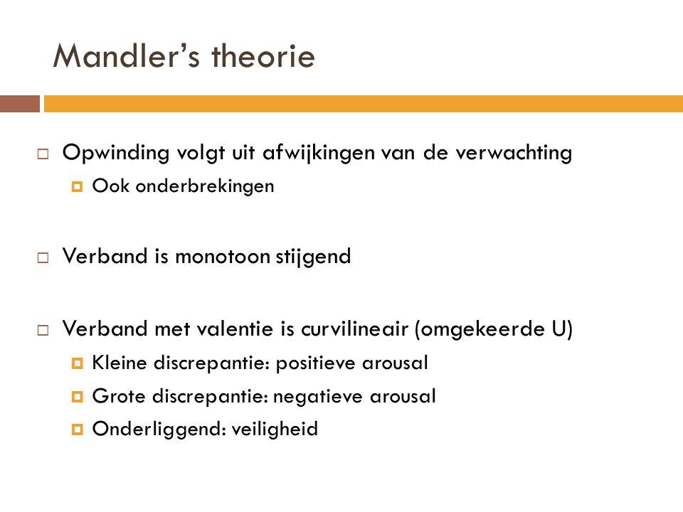 Mandler's theorie Opwinding volgt uit afwijkingen van de verwachting