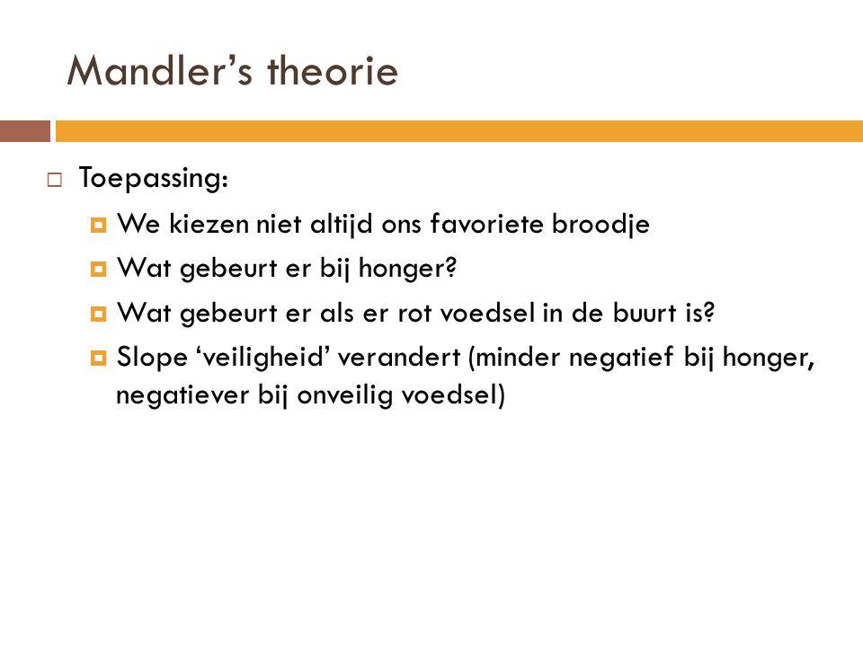 Mandler's theorie Toepassing: