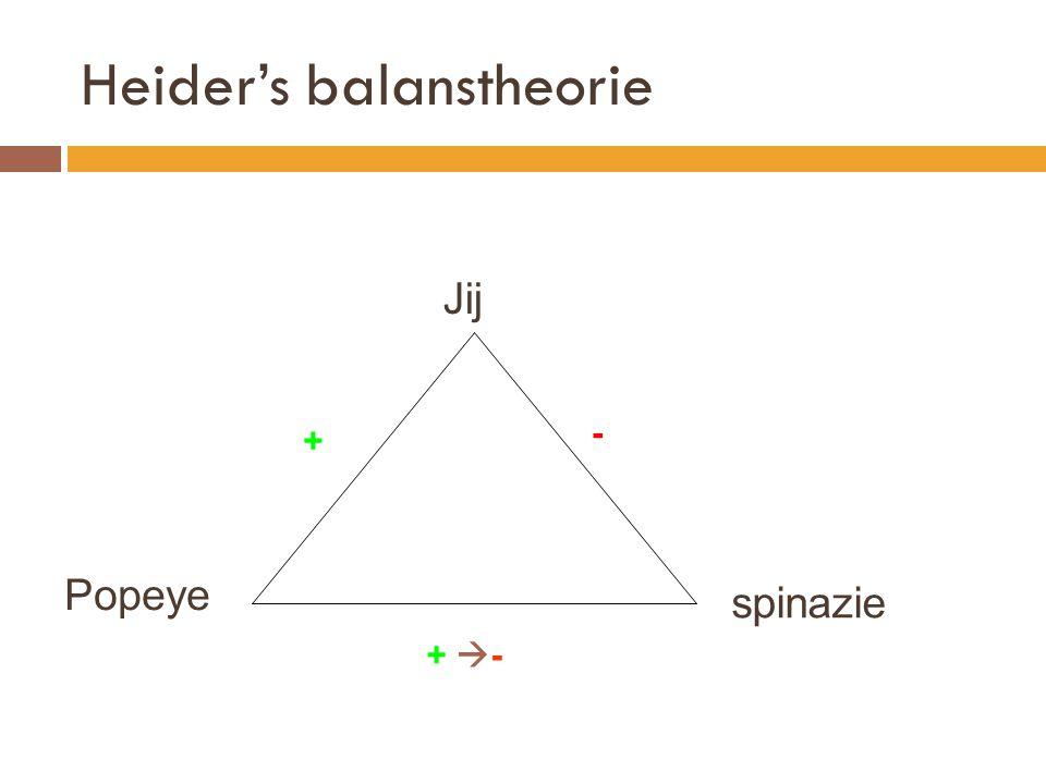 Heider's balanstheorie