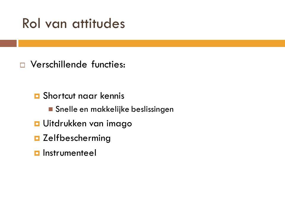 Rol van attitudes Verschillende functies: Shortcut naar kennis