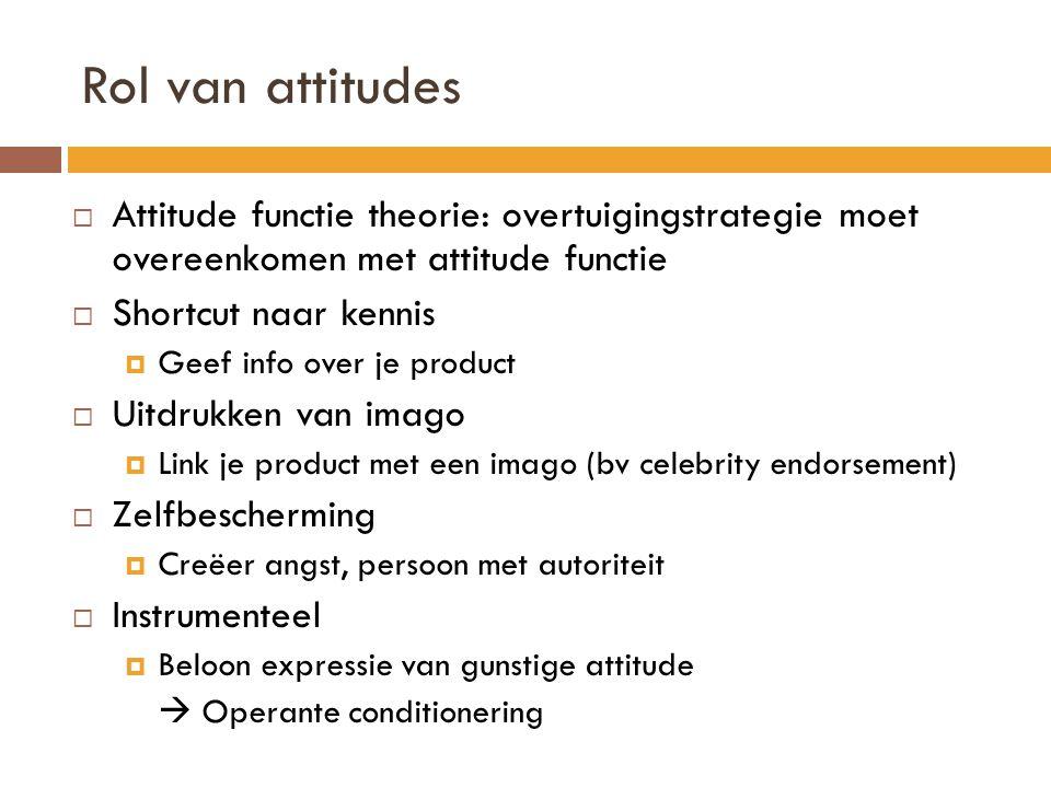 Rol van attitudes Attitude functie theorie: overtuigingstrategie moet overeenkomen met attitude functie.