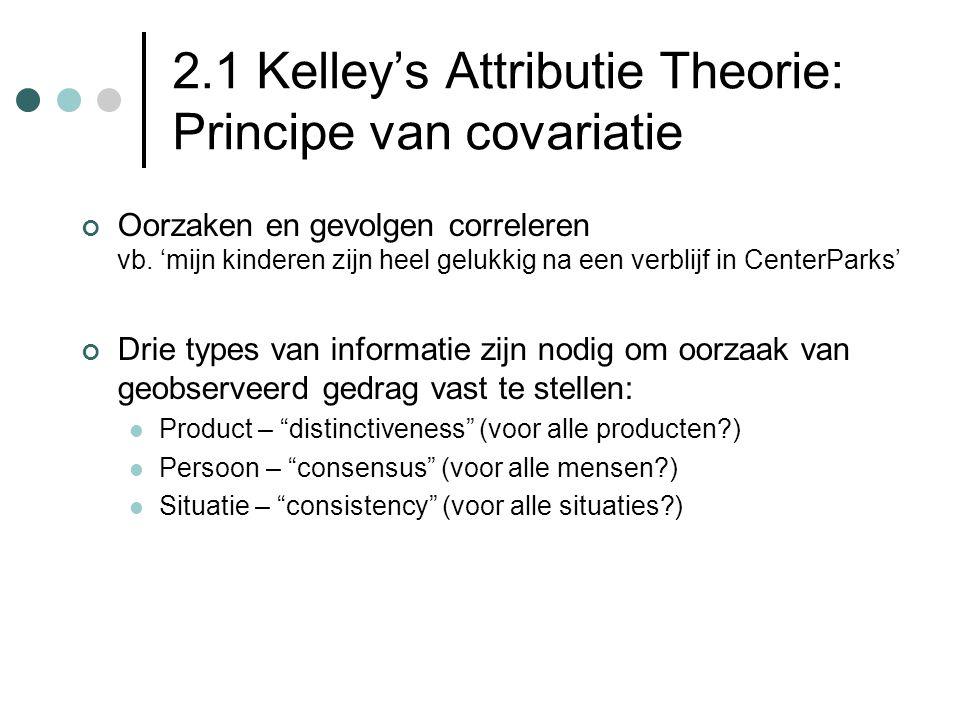 2.1 Kelley's Attributie Theorie: Principe van covariatie