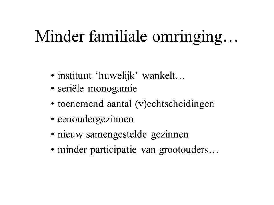 Minder familiale omringing…