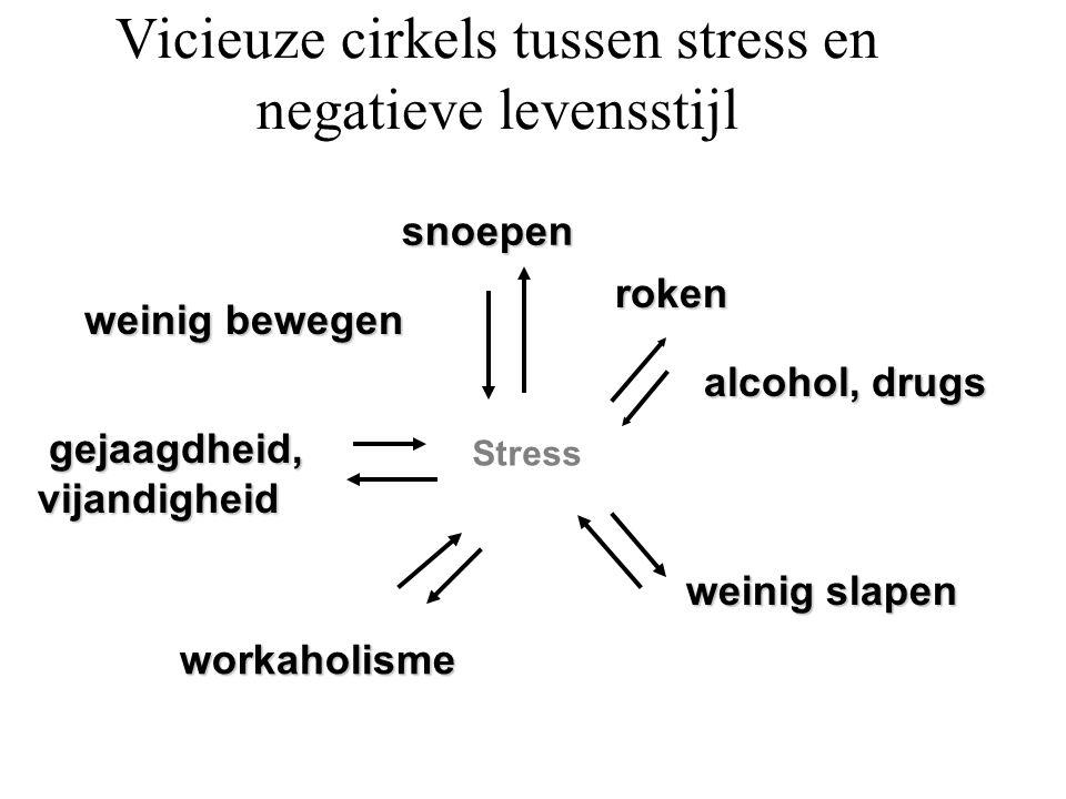 Vicieuze cirkels tussen stress en negatieve levensstijl