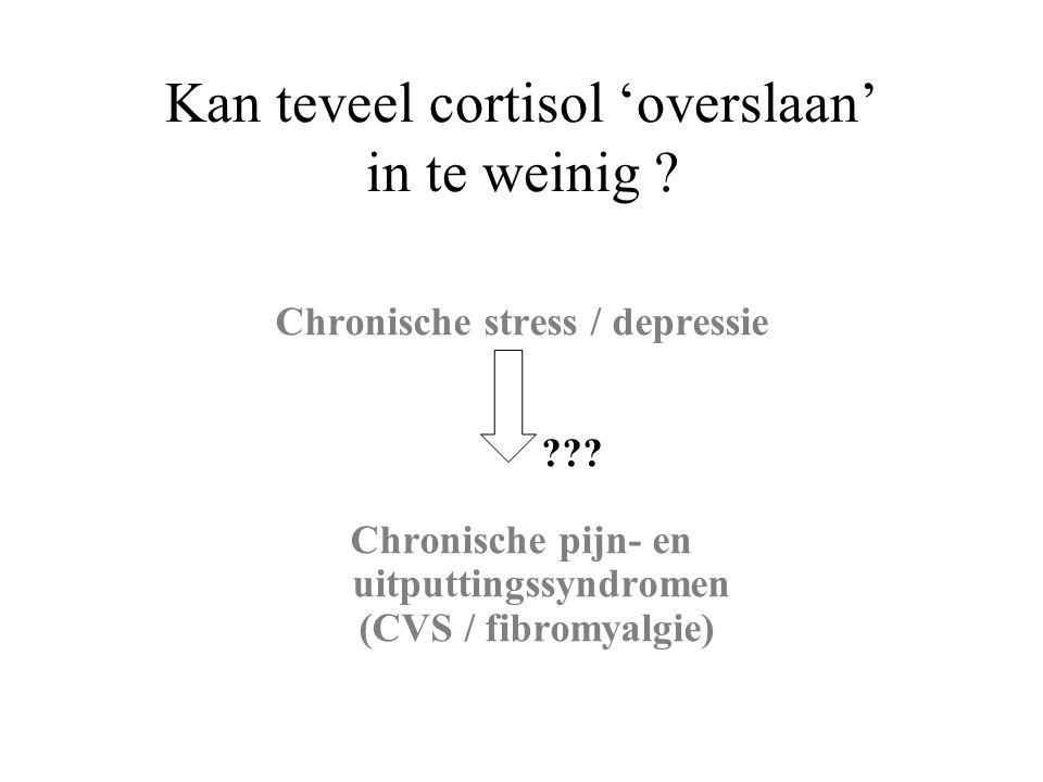 Kan teveel cortisol 'overslaan' in te weinig