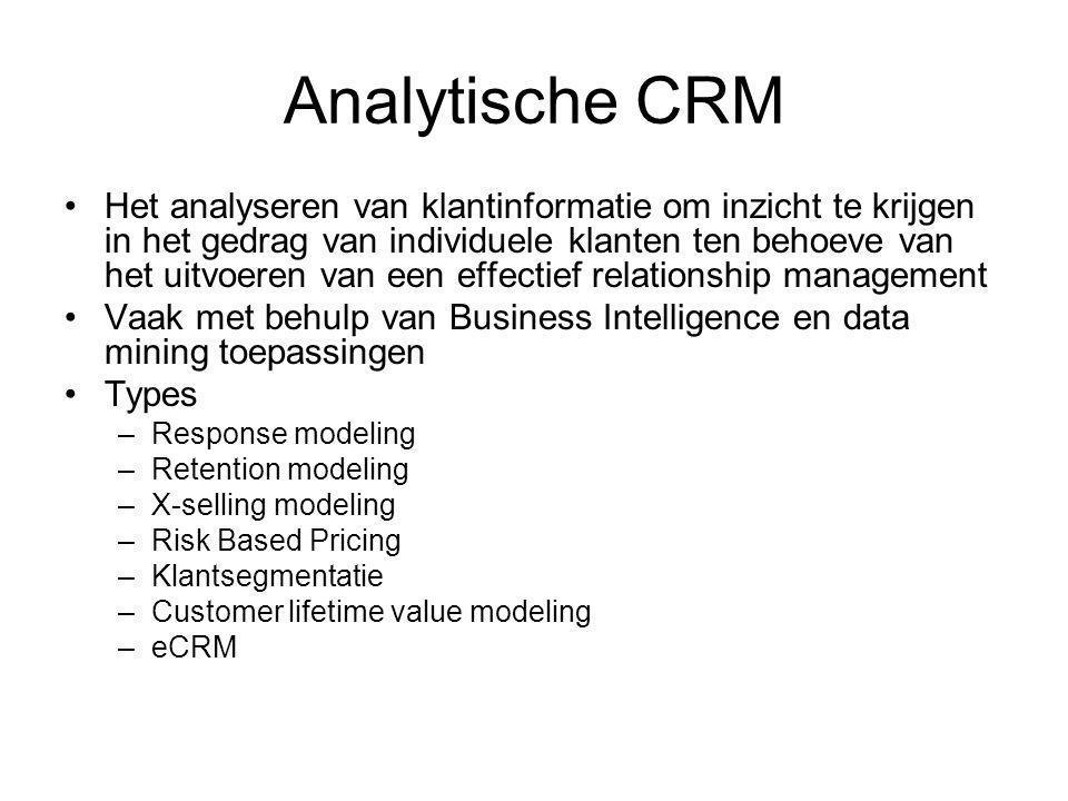 Analytische CRM