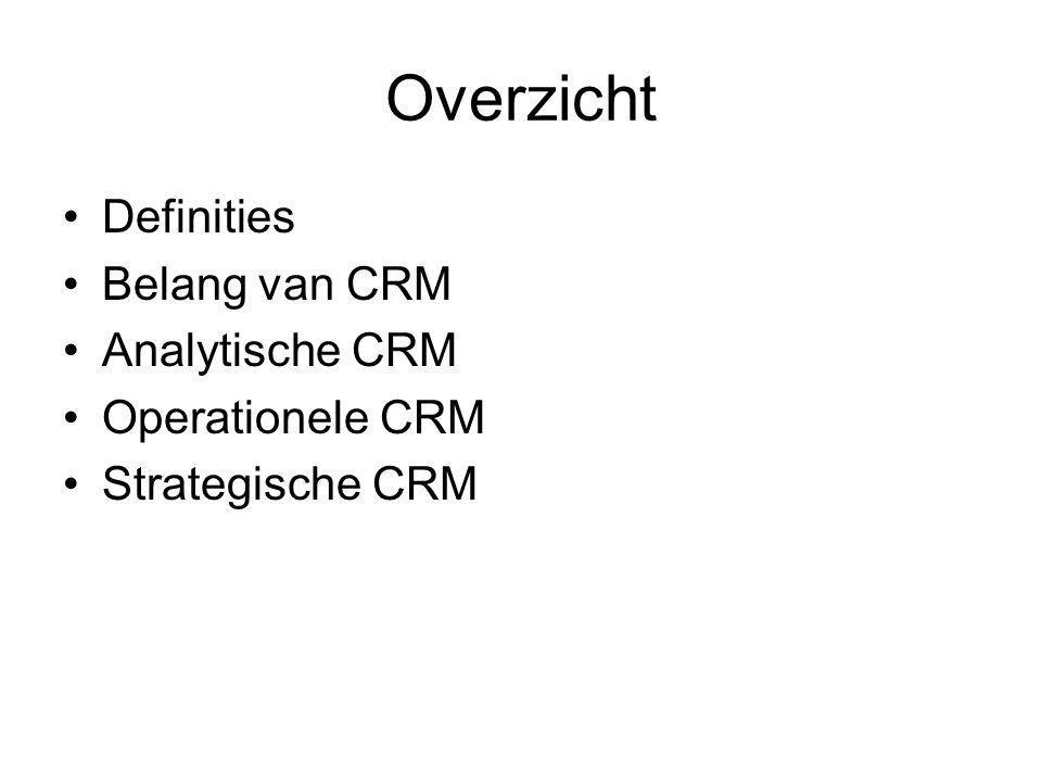Overzicht Definities Belang van CRM Analytische CRM Operationele CRM