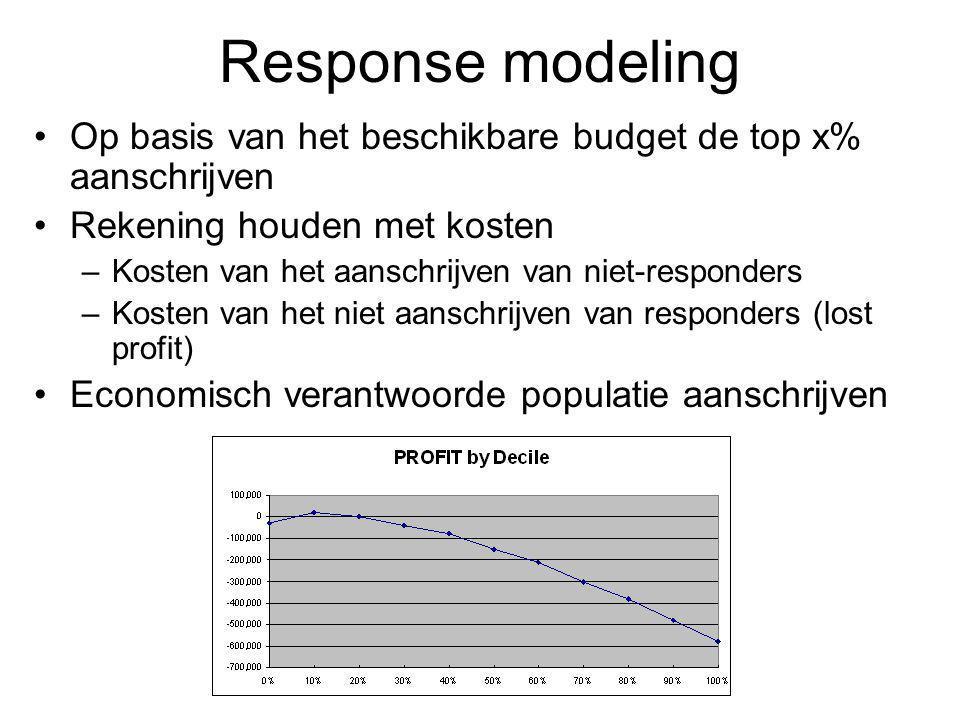 Response modeling Op basis van het beschikbare budget de top x% aanschrijven. Rekening houden met kosten.