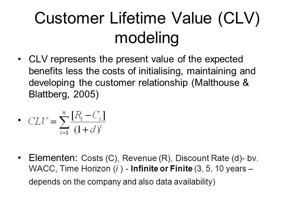 Customer Lifetime Value (CLV) modeling