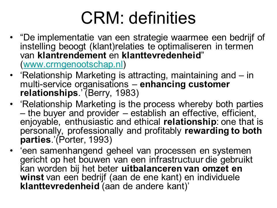 CRM: definities