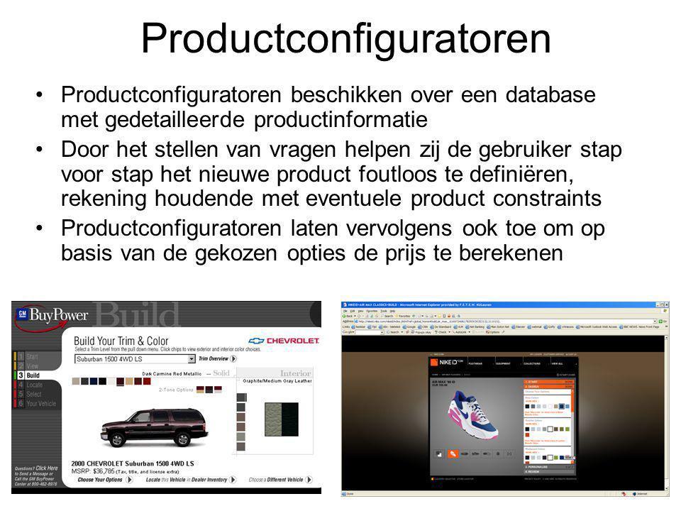 Productconfiguratoren