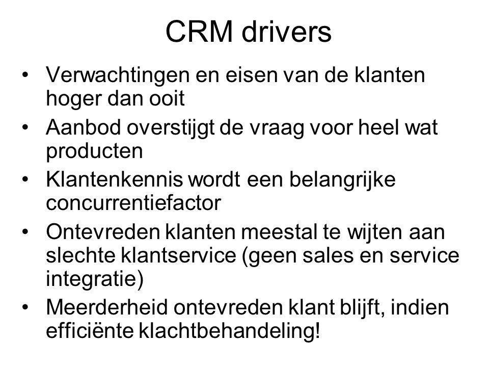 CRM drivers Verwachtingen en eisen van de klanten hoger dan ooit