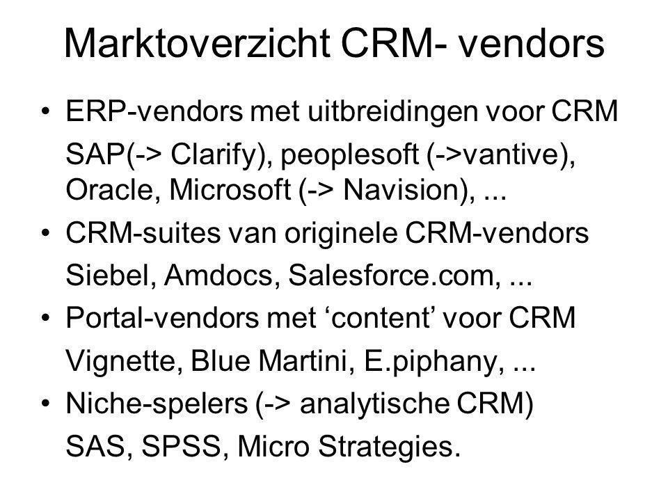 Marktoverzicht CRM- vendors