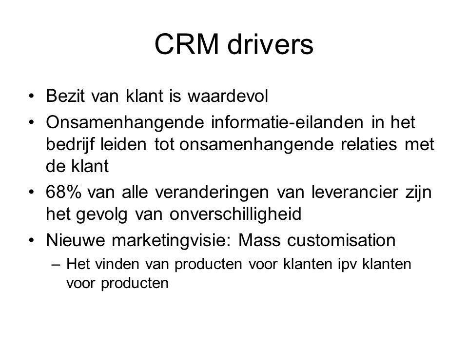 CRM drivers Bezit van klant is waardevol