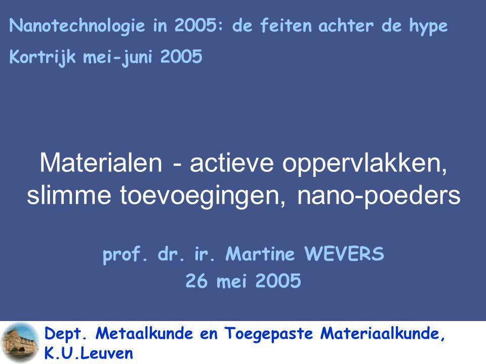 Materialen - actieve oppervlakken, slimme toevoegingen, nano-poeders