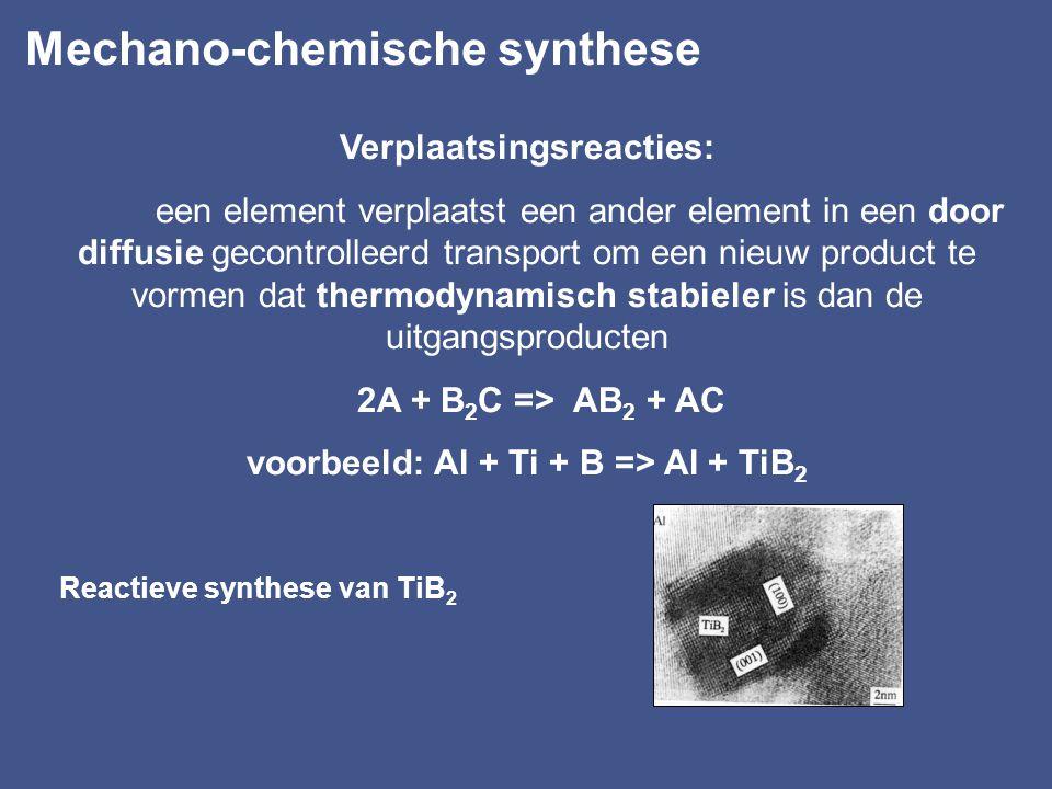 Mechano-chemische synthese