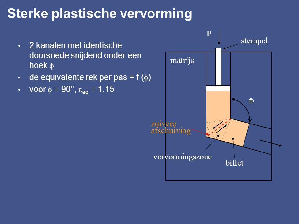Sterke plastische vervorming