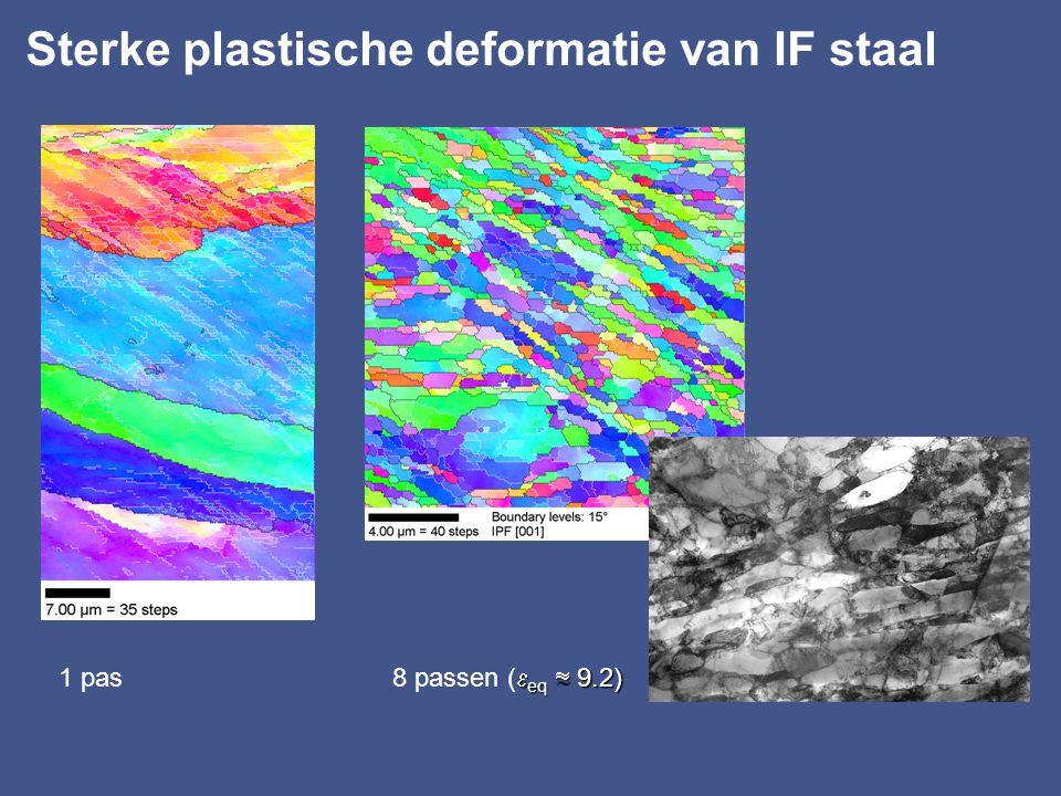 Sterke plastische deformatie van IF staal