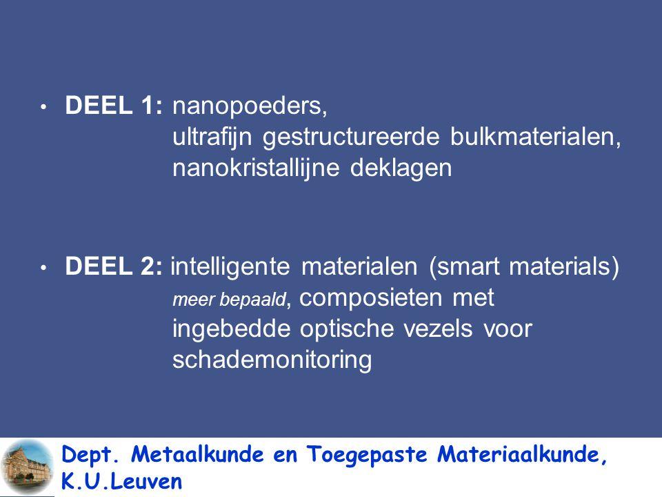 DEEL 1:. nanopoeders,. ultrafijn gestructureerde bulkmaterialen,