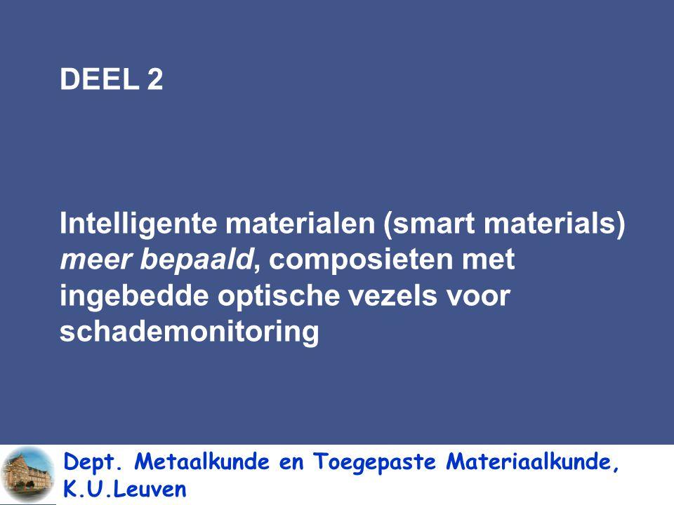 DEEL 2 Intelligente materialen (smart materials) meer bepaald, composieten met ingebedde optische vezels voor schademonitoring.