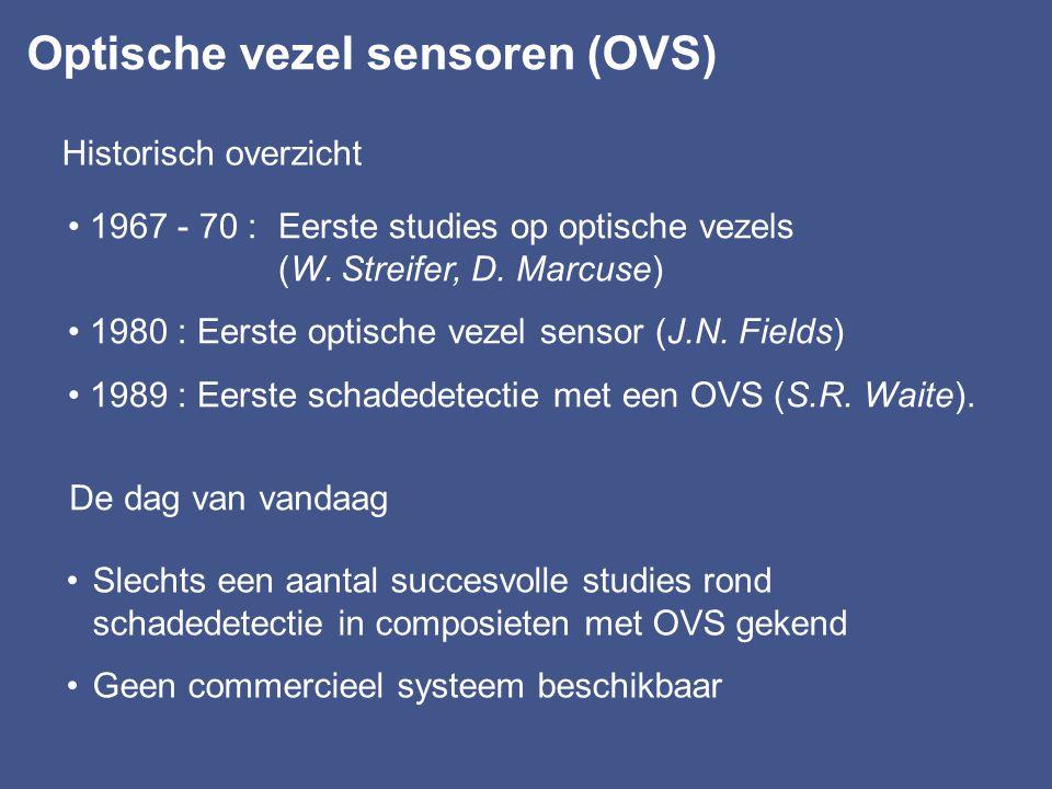 Optische vezel sensoren (OVS)