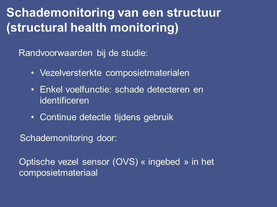 Schademonitoring van een structuur (structural health monitoring)