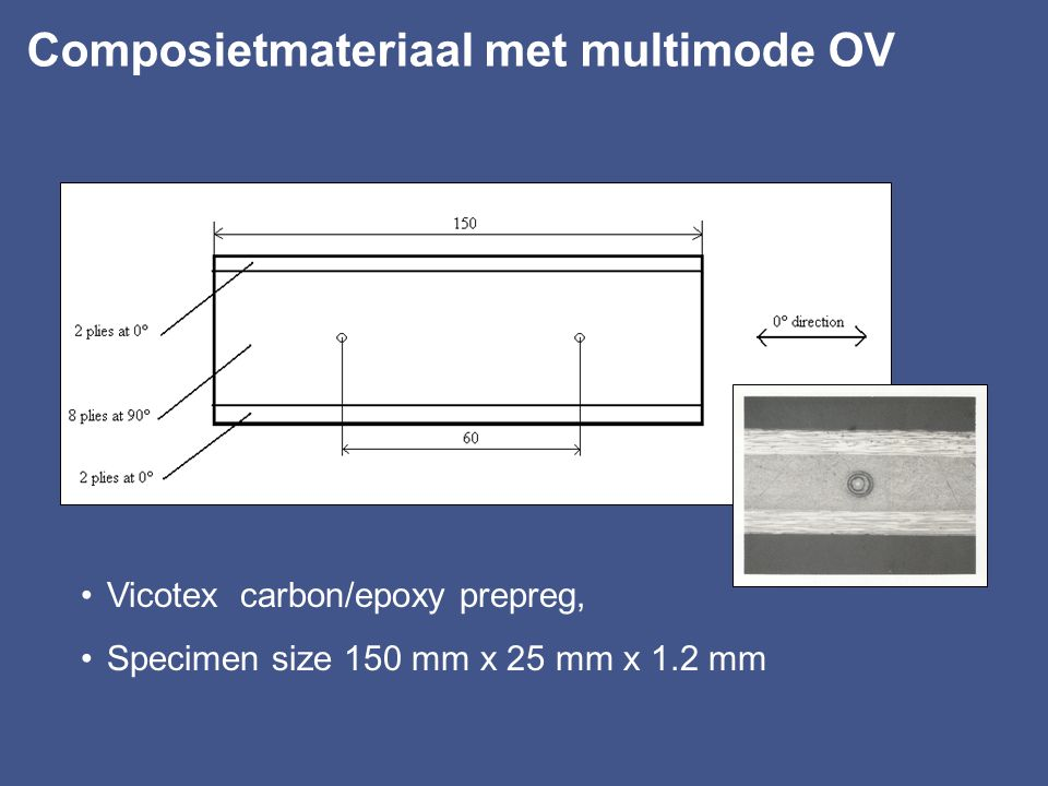 Composietmateriaal met multimode OV