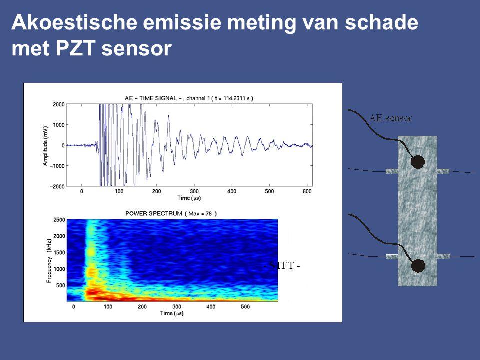 Akoestische emissie meting van schade met PZT sensor