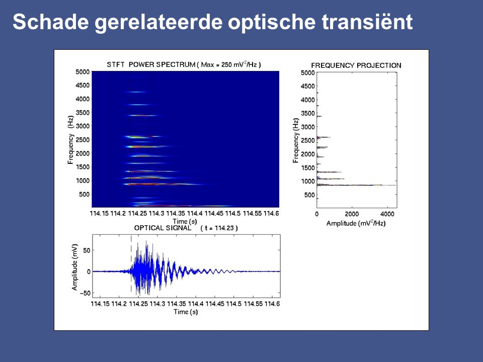 Schade gerelateerde optische transiënt