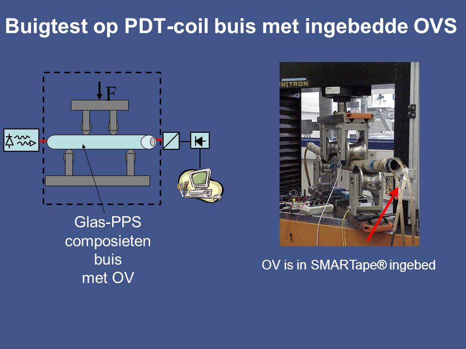 Buigtest op PDT-coil buis met ingebedde OVS