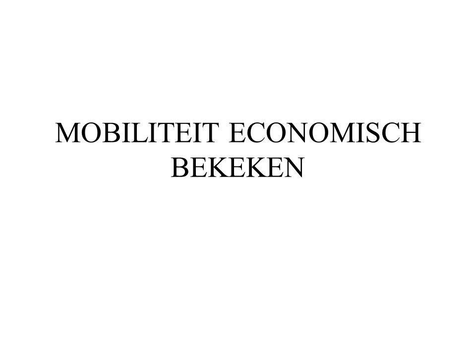MOBILITEIT ECONOMISCH BEKEKEN