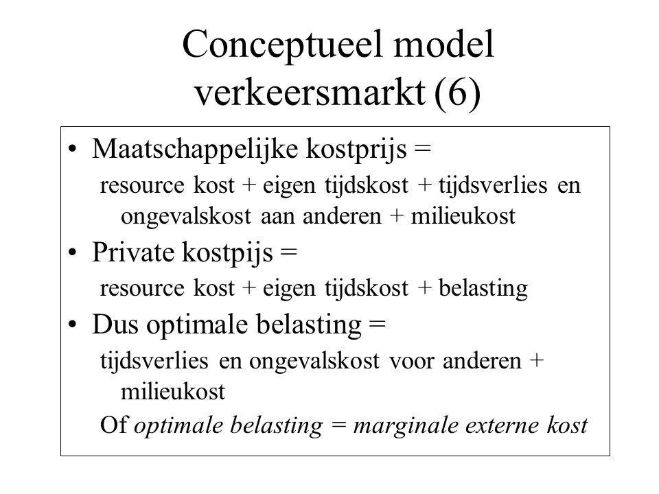 Conceptueel model verkeersmarkt (6)