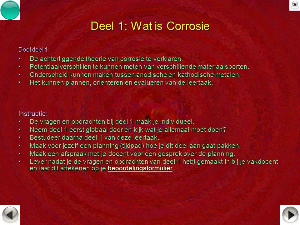 Deel 1: Wat is Corrosie Doel deel 1: De achterliggende theorie van corrosie te verklaren.