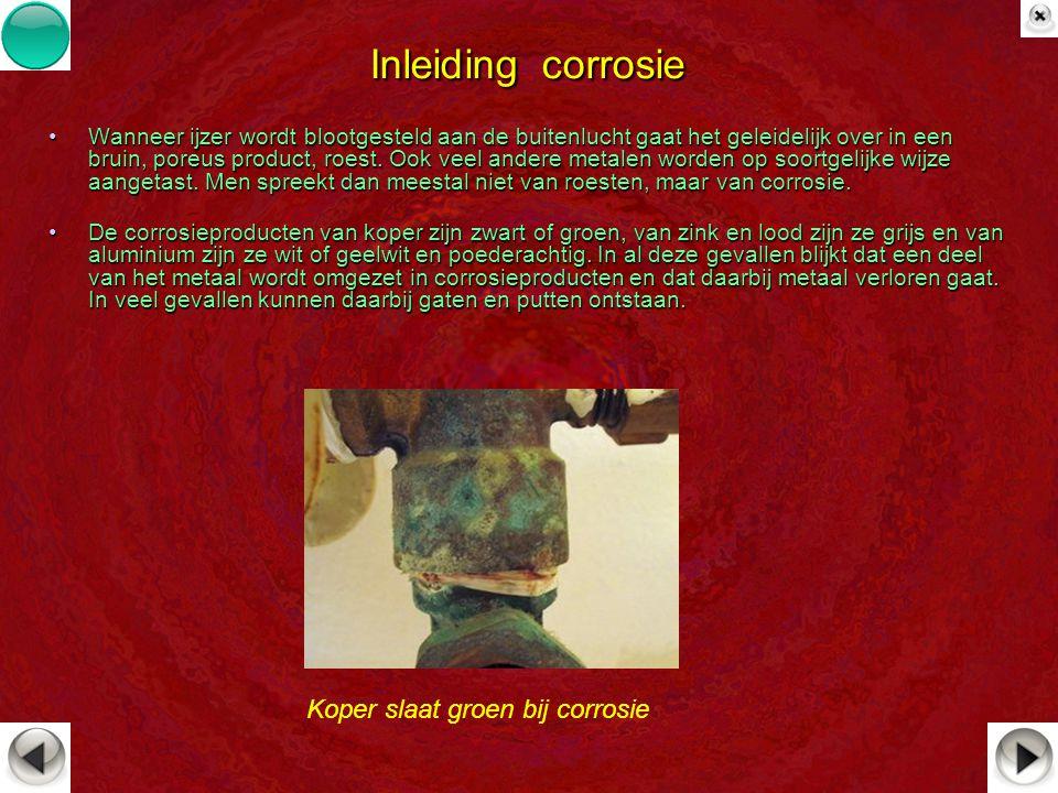Inleiding corrosie Koper slaat groen bij corrosie