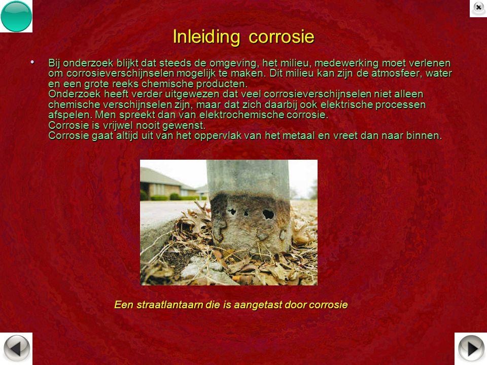 Inleiding corrosie