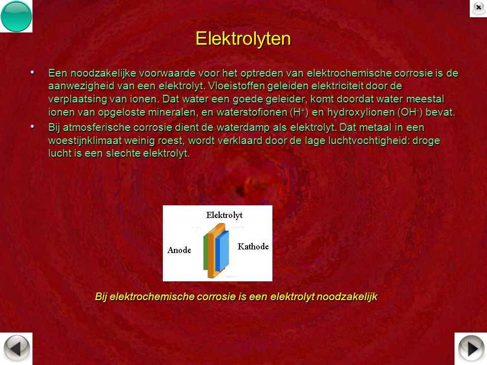 Elektrolyten