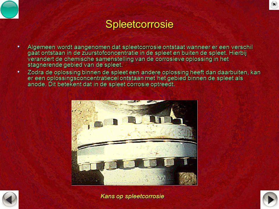 Spleetcorrosie
