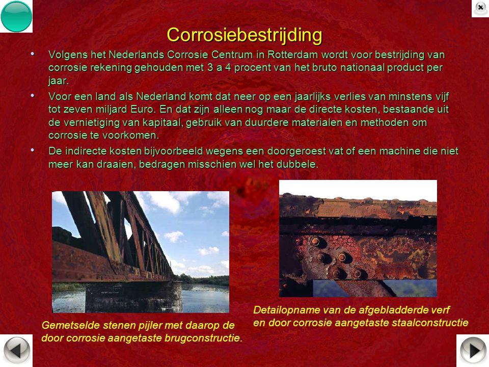 Corrosiebestrijding