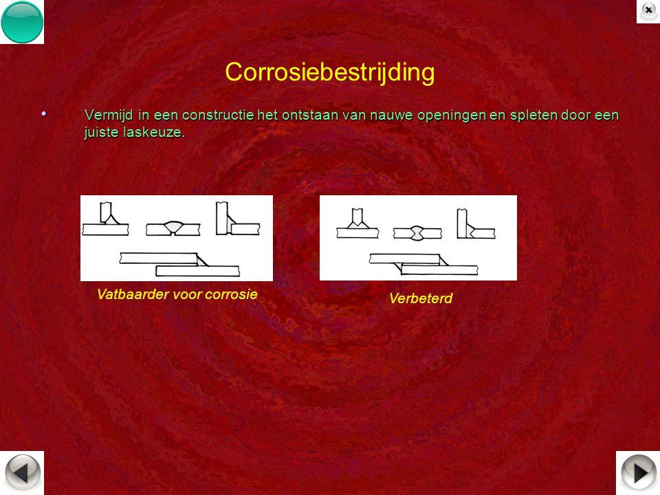 Corrosiebestrijding Vermijd in een constructie het ontstaan van nauwe openingen en spleten door een juiste laskeuze.