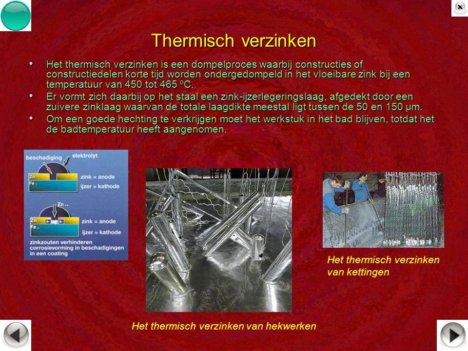 Thermisch verzinken