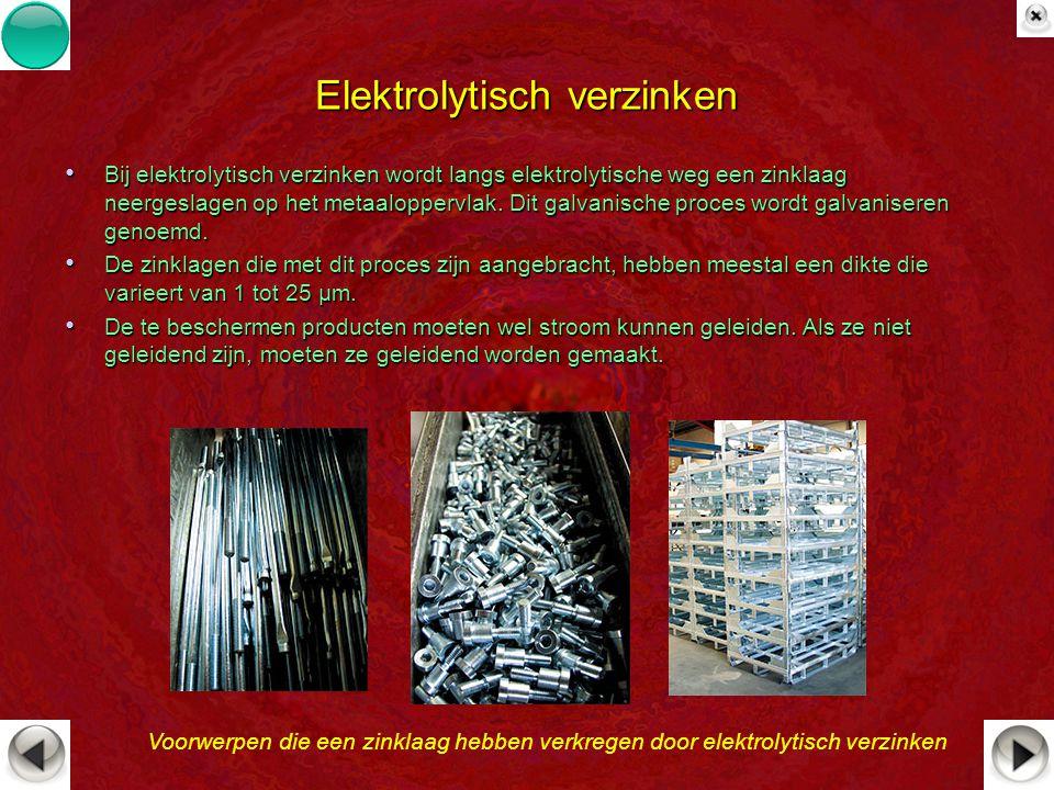 Elektrolytisch verzinken