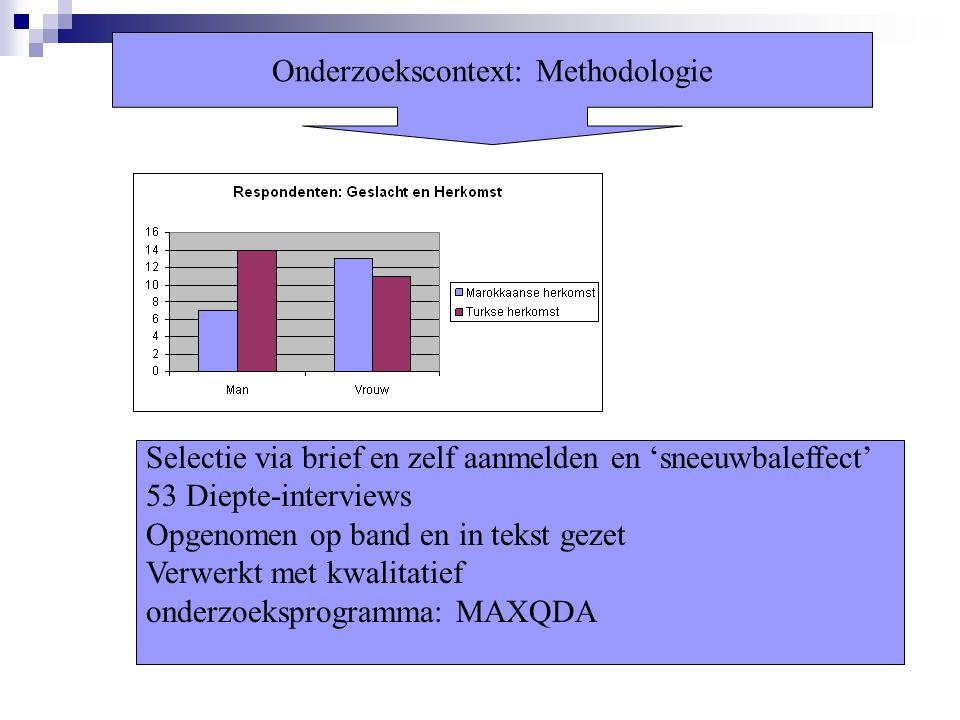 Onderzoekscontext: Methodologie