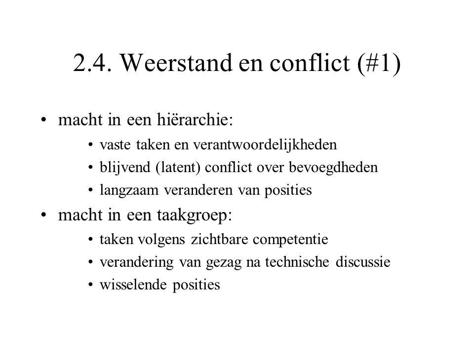 2.4. Weerstand en conflict (#1)