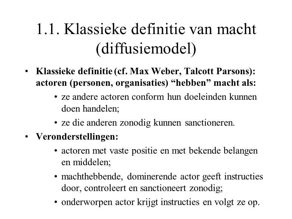 1.1. Klassieke definitie van macht (diffusiemodel)