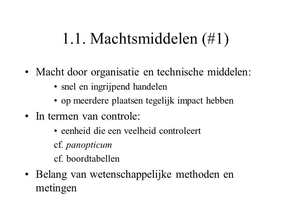 1.1. Machtsmiddelen (#1) Macht door organisatie en technische middelen: snel en ingrijpend handelen.