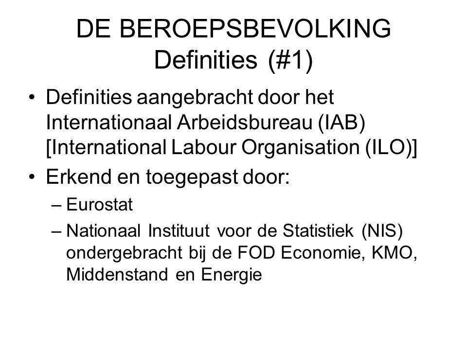 DE BEROEPSBEVOLKING Definities (#1)