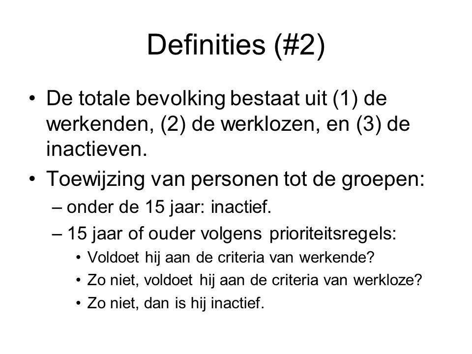 Definities (#2) De totale bevolking bestaat uit (1) de werkenden, (2) de werklozen, en (3) de inactieven.