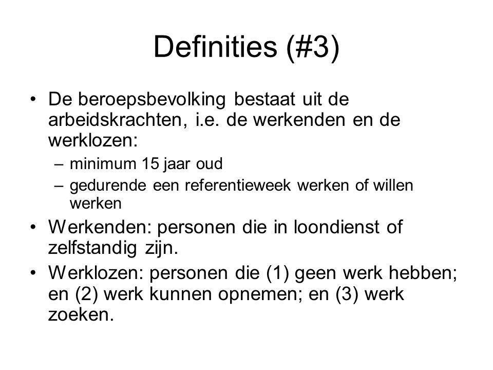 Definities (#3) De beroepsbevolking bestaat uit de arbeidskrachten, i.e. de werkenden en de werklozen: