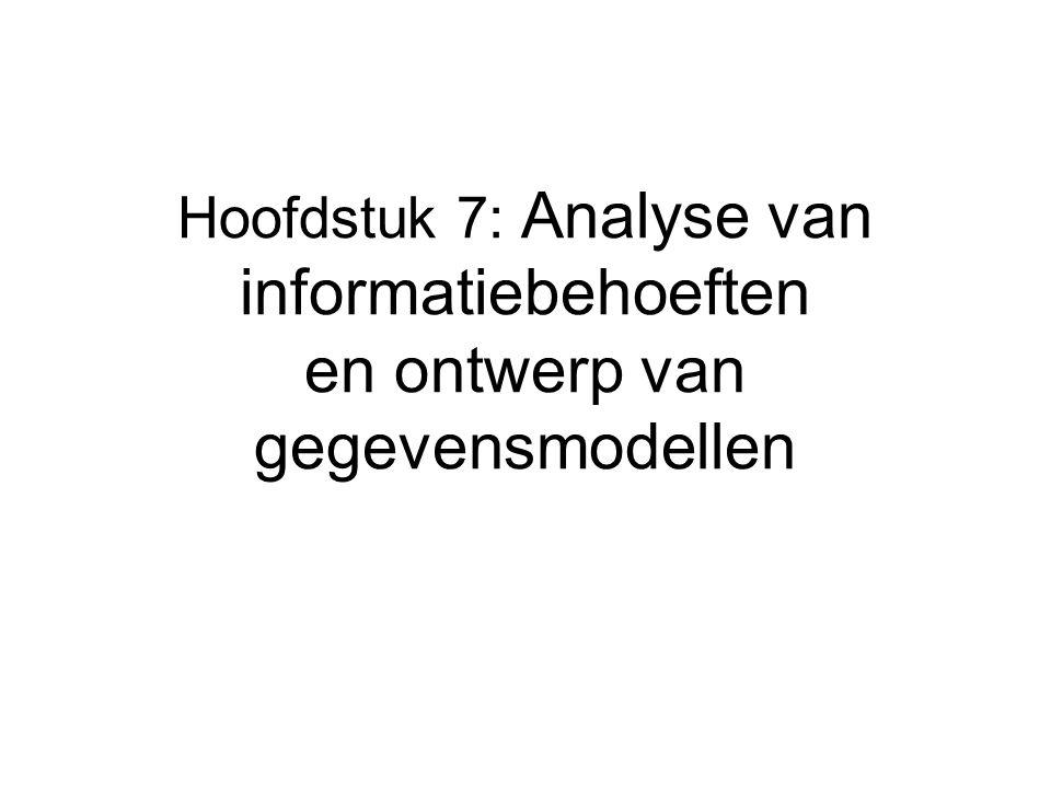 Hoofdstuk 7: Analyse van informatiebehoeften en ontwerp van gegevensmodellen